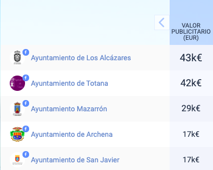 Ayuntamientos Valor Publicitario 04042020